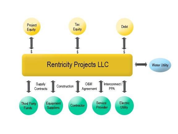 projectfinance2